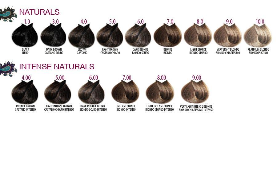 Farmavita Life Color Plus Permanent Colour Hair Colour Dreams