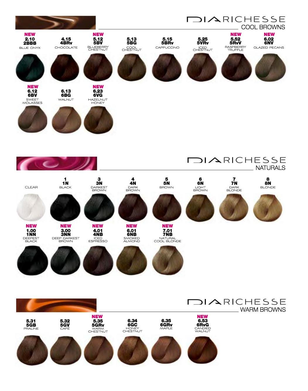 Loral Dia Richesse Hair Colour Cream Hair Colour Dreams