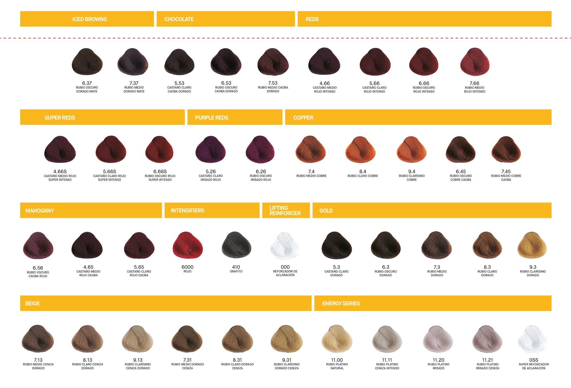 Alfaparf Yellow Color Permanent Colour Hair Colour Dreams