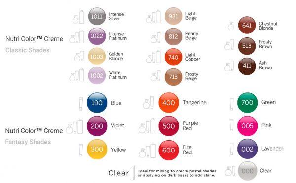 Revlon Nutri Color Creme Ball Shades